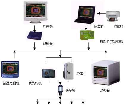 万能成像系统,上海光学仪器厂